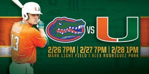Miami played Florida in a three-game series over the weekend, losing two games to one / Hurricane Sports