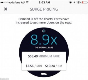 The Uber surge charge can make your ride much more expensive.