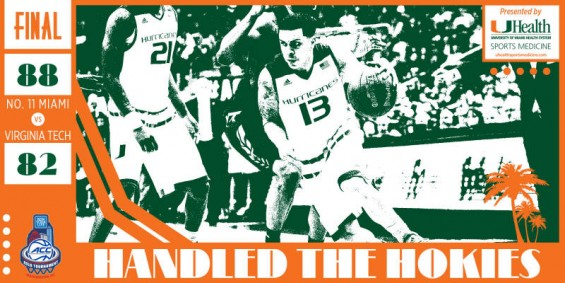 Miami guard Angel Rodriguez helped the 'Canes win in the ACC Tournament / Hurricanesports