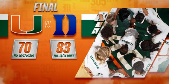 Miami lost to Duke, 83-70, in Durham, N.C.