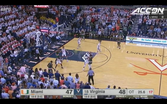 Miami's Bruce Brown hits what became a game-winning three-pointer with under 30 seconds left in a game against the Virginia Cavaliers in Charlottesville, Va. (The ACC)